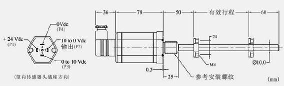 1700系列磁致伸缩位移传感器(外壳尺寸)